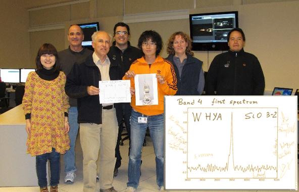 日本が開発した受信機で、初スペクトルを取得