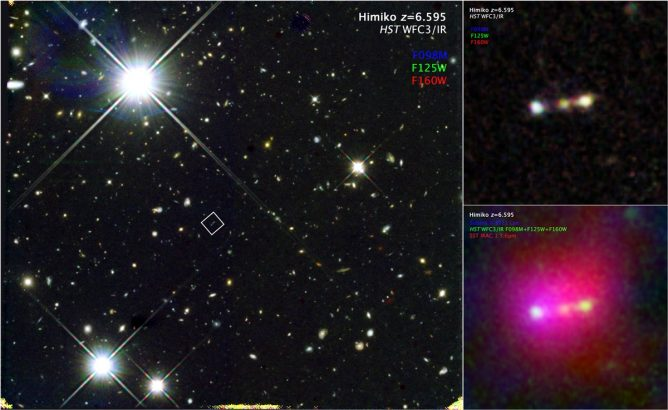 可視光・赤外線で観測された巨大天体ヒミコ。左の画像はハッブル宇宙望遠鏡で撮影されたもので、中央の四角の中にヒミコが写しだされています。右上はその拡大画像で、紫色から青色をした3つの星の集団が左右に並んでいます。最も左側の星の集団は極めて青く、この色は原始ガスからなる星々の色と似ています。右下はすばる望遠鏡(青)、ハッブル宇宙望遠鏡(緑)、スピッツァー宇宙望遠鏡(赤)で観測されたヒミコのカラー画像。赤色は熱く輝く水素ガス雲で、55,000光年にも広がっています。 Credit: NASA/ESA/NAOJ/東京大学(大内正己)