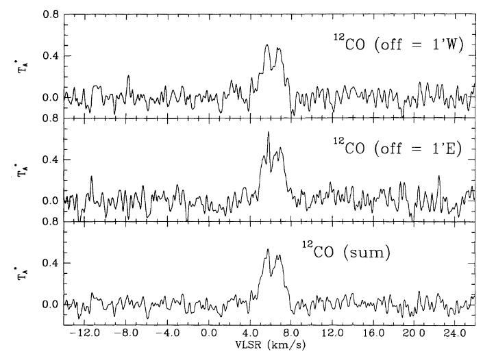 おうし座GG星を取り巻くガス円盤からの電波スペクトル