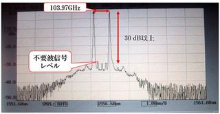 基準信号発信レベル