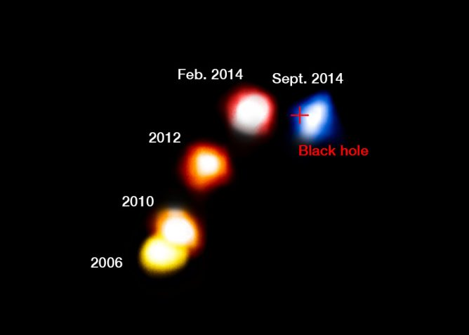 The dusty cloud G2 passes the supermassive black hole