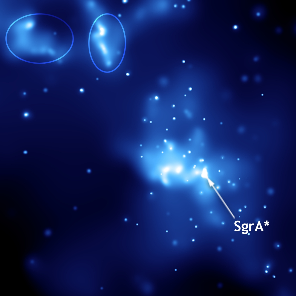 Sagittarius A*, taken by NASA's Chandra X-Ray Observatory. Ellipses indicate light echoes. NASAチャンドラX線宇宙望遠鏡が撮影した、いて座A*(Sgr A*)。左上の楕円で囲まれた部分は、いて座A*が過去に放ったX線が周囲のガスに反射しているところ。 Credit: NASA/CXC/Caltech/M.Muno et al.