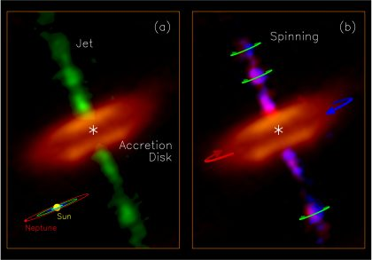 Jet and disk in the HH 212 protostellar system