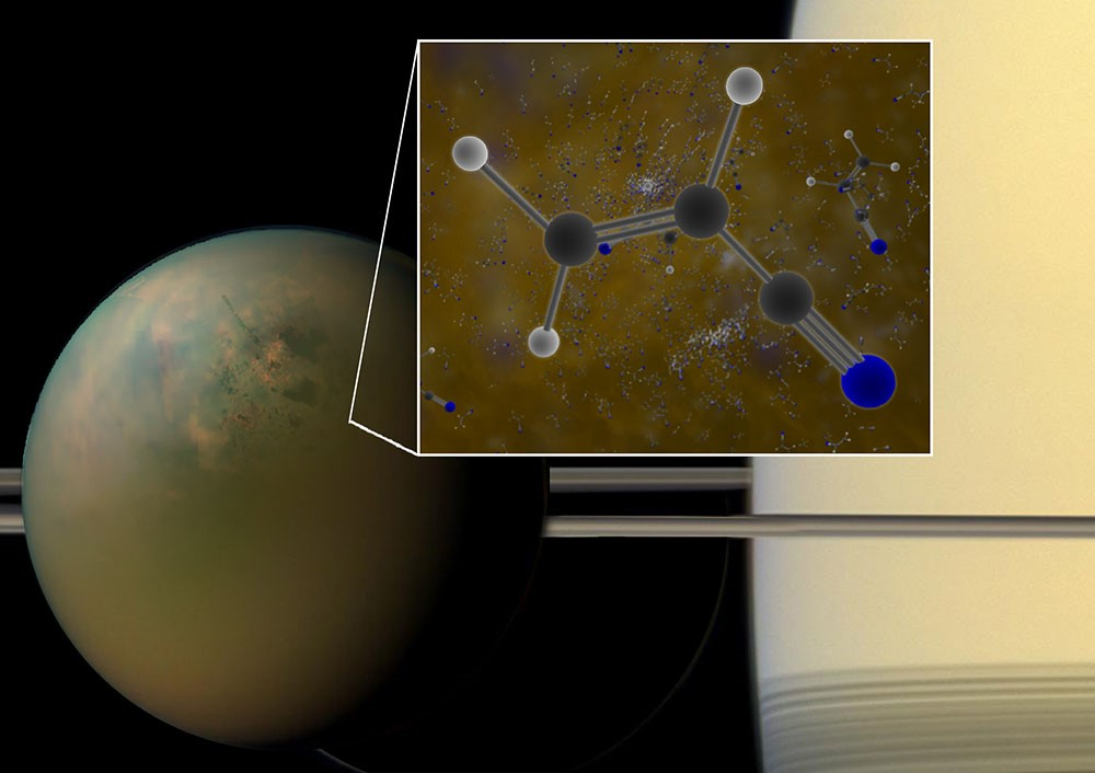 Chemistry in Titan's Atmosphere