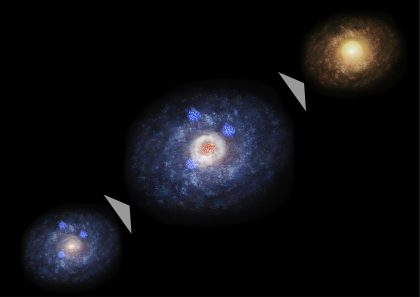 Evolution diagram of a galaxy