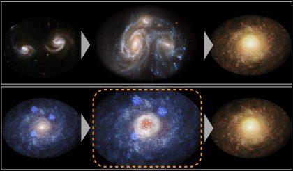円盤型の銀河から楕円型の銀河へと進化する道筋の模式図