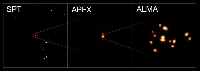 南極点望遠鏡SPT、APEX望遠鏡、アルマ望遠鏡で観測された原始銀河団SPT2349-56