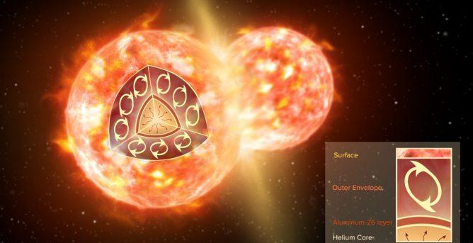 衝突するふたつの星の想像図