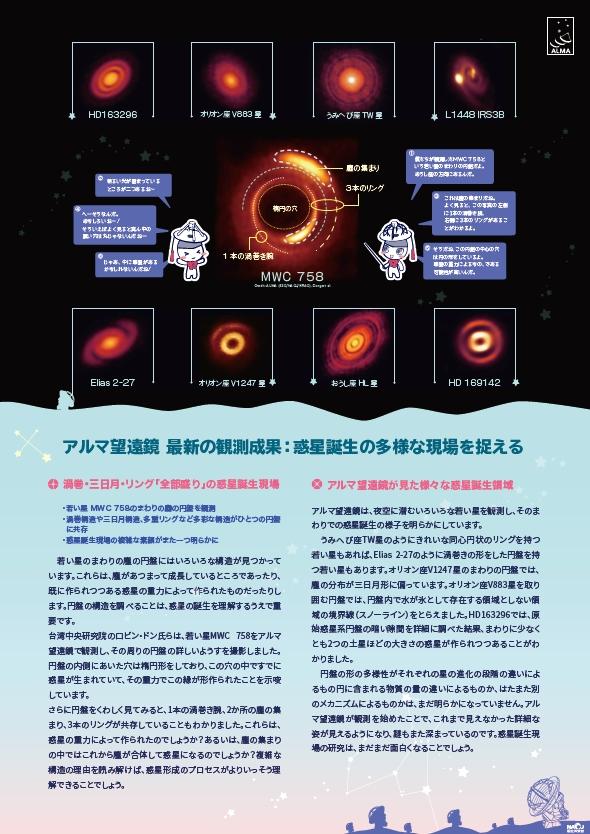 アルマ望遠鏡観測成果ポスター