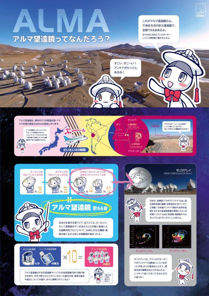 アルマ望遠鏡紹介ポスター2019年版