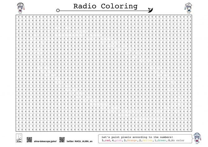 Radio Coloring: Fomalhaut