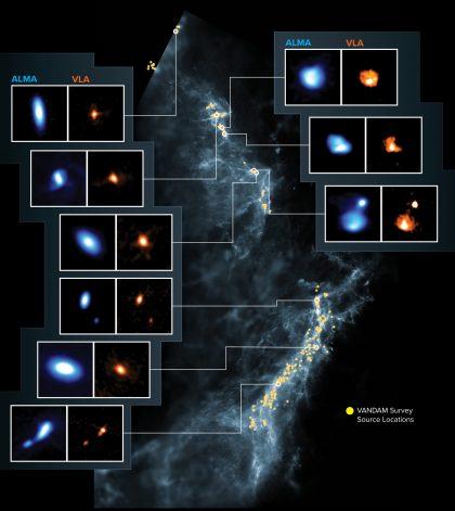 オリオン座分子雲と原始星たち