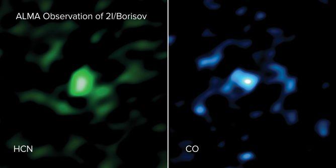 ALMA Reveals Unusual Composition of Interstellar Comet 2I/Borisov