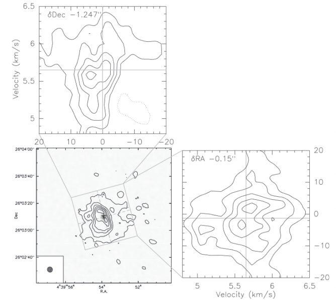 ALMAspecial1-4-L1527C3H2_IRAM