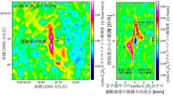 ALMAspecial1-4-L1527C3H2_Jp
