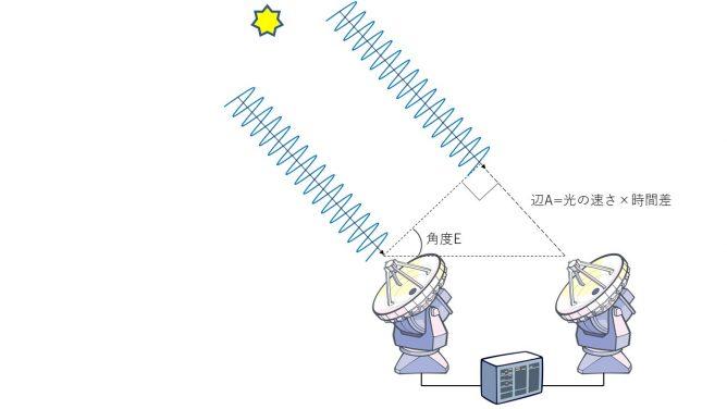 interferometer_2