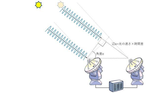 interferometer_3