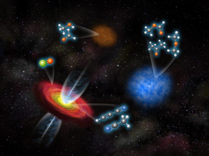 大質量星が誕生している領域の化学組成と星の進化の過程 -分子で探る重い星が生まれる環境-