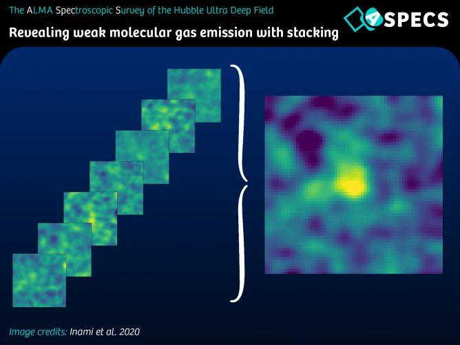 アルマ望遠鏡画像を重ね合わせることで微弱な電波を検出する