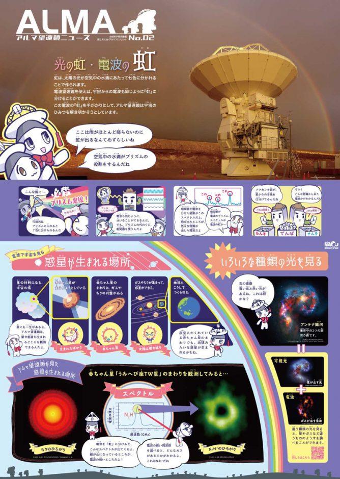 季刊アルマ望遠鏡ニュース No.2