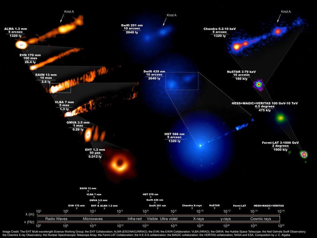 Unprecedented Observations of Famous Black Hole Thumbnail_e