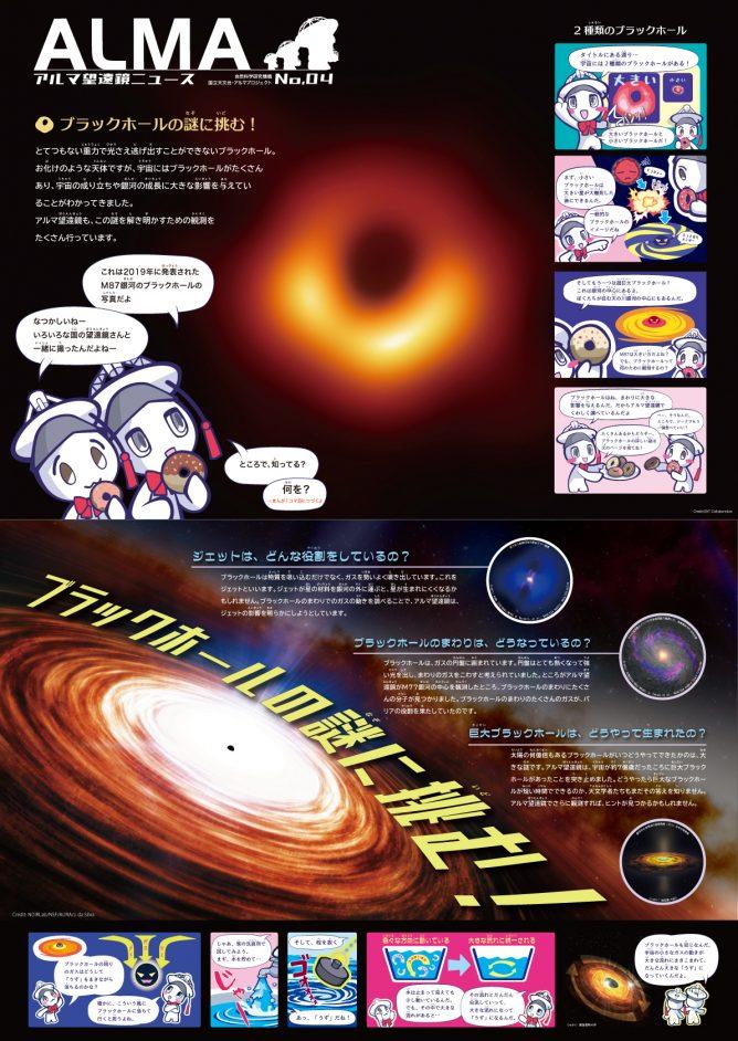 季刊アルマ望遠鏡ニュース No.4