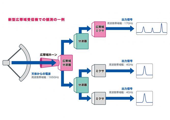 ブロック図_2