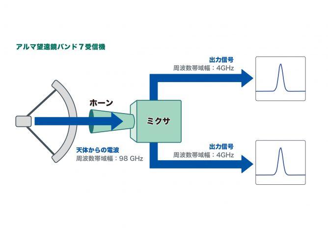 ブロック図_1