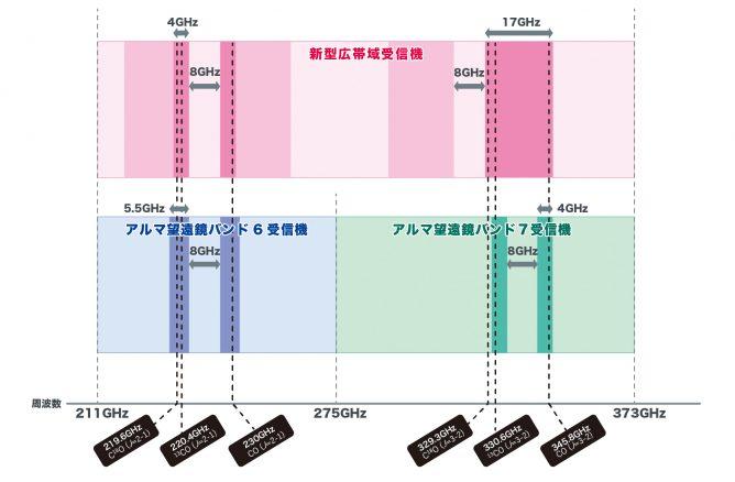 グラフ日本