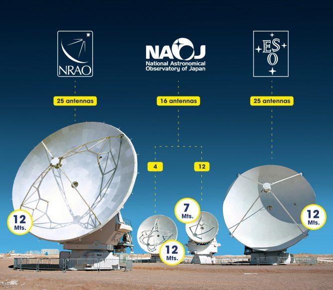 アルマ望遠鏡観測10周年記念アンテナ命名キャンペーン 最終投票スタート!