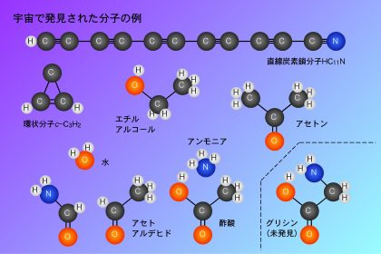 Molecules existing in space