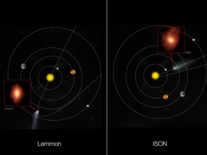 アルマ望遠鏡で探る、彗星での有機分子合成